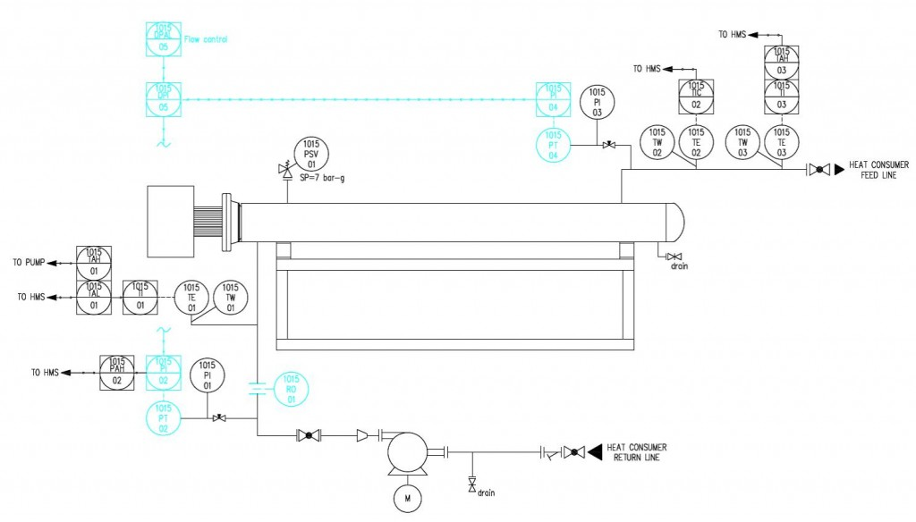 Esquema de instrumentación de caldera eléctrica con placa orificio