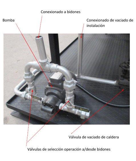 Bomba de engranajes para llenado/vaciado y válvulas auxiliares