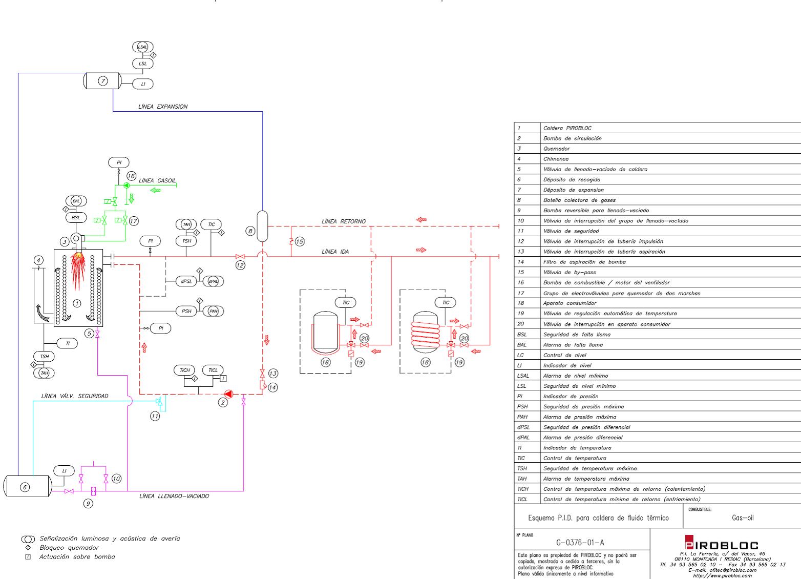 Quimica Pirobloc