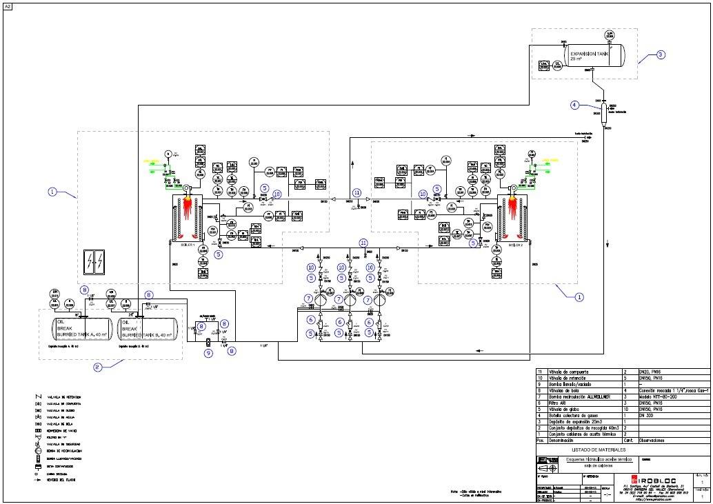 P Amp Id En Circuitos De Aceite T 233 Rmico Pirobloc