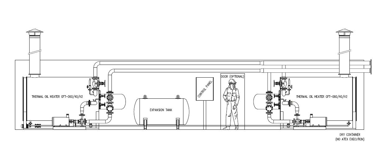 Mobile Boiler Room Diagram | Pirobloc