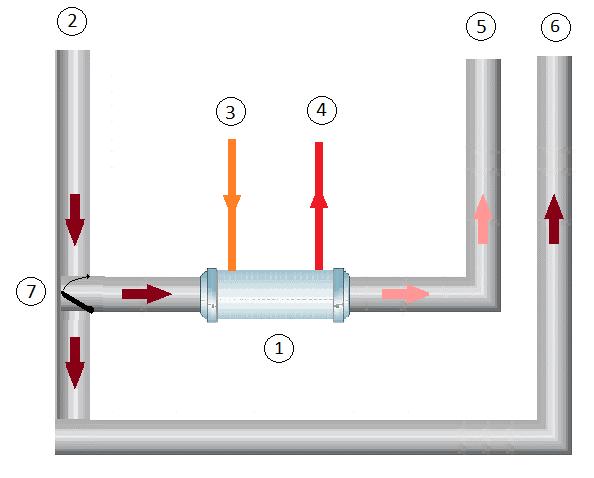 Heat recovery boiler diagram