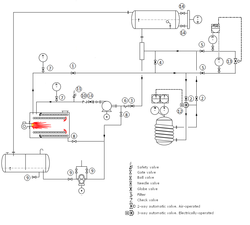 Oil Heater Diagram - Wiring Diagrams on